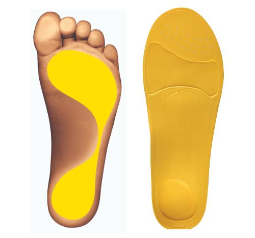 wkładki dla stopy wydrążonej