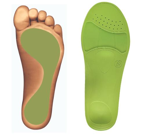 wkładki dla stopy neutralnej