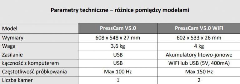 Mata do pedobarografii - parametry Presscam